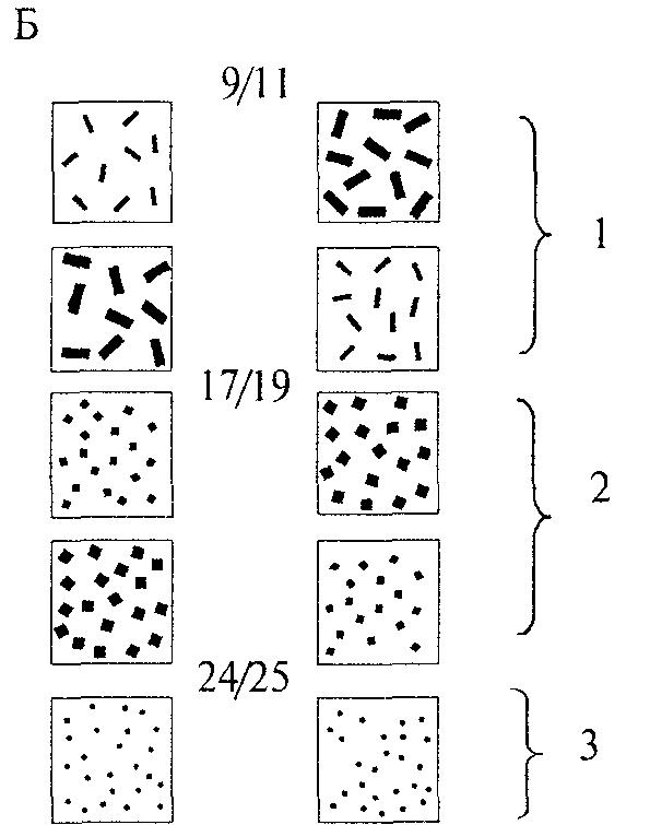 Схема экспериментов по