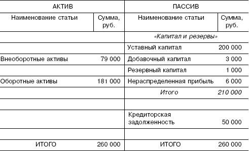 Бланк строгой отчетности бухгалтерский учет