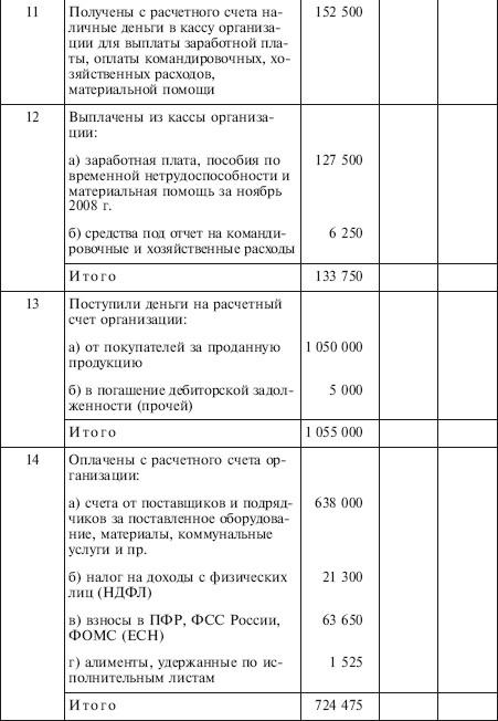 Таблица 2.3