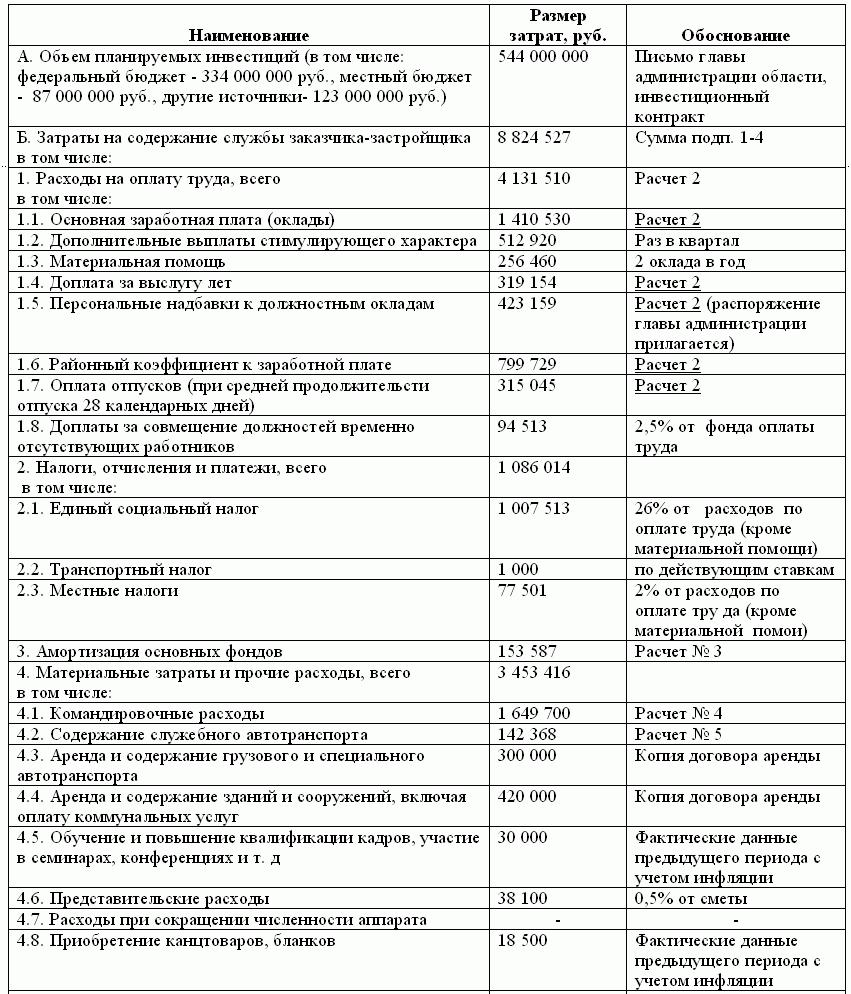 Образец Справки О Договорной Стоимости Расчет Нзп Этапов Работ - фото 9