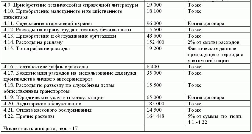 Образец Справки О Договорной Стоимости Расчет Нзп Этапов Работ - фото 5
