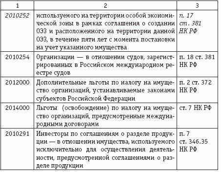 автоюристы омск