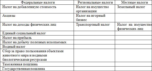 бланк налоговой карточки по учету налогов