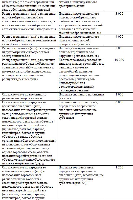 декларация о принадлежности к смп для ип образец - фото 7
