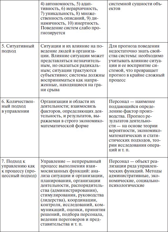 Бихевиористские концепции алкоголизма кодирование от алкоголизма в Москве