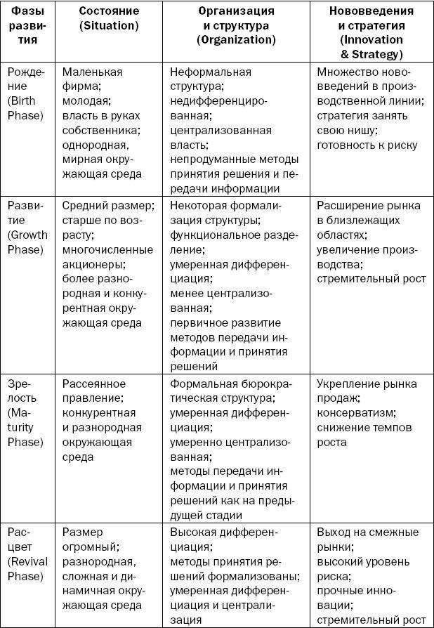 После этого Пионерогероева