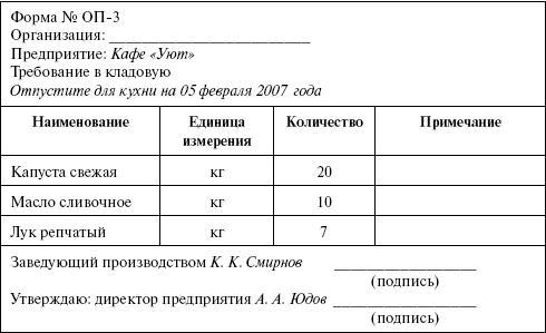 акт замены блюда в меню образец img-1