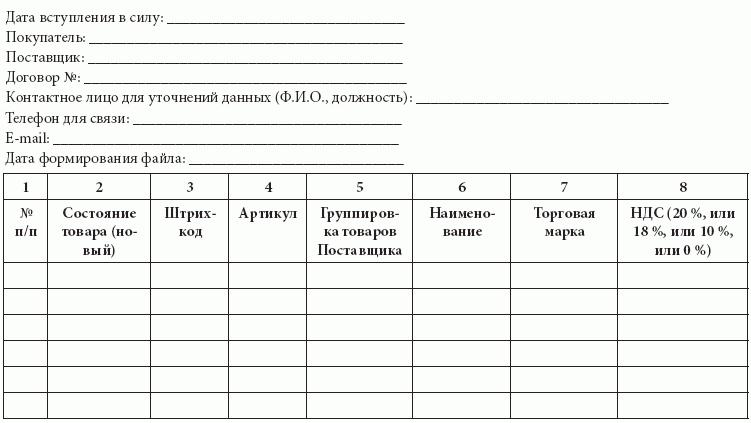 отчетный лист образец - фото 2