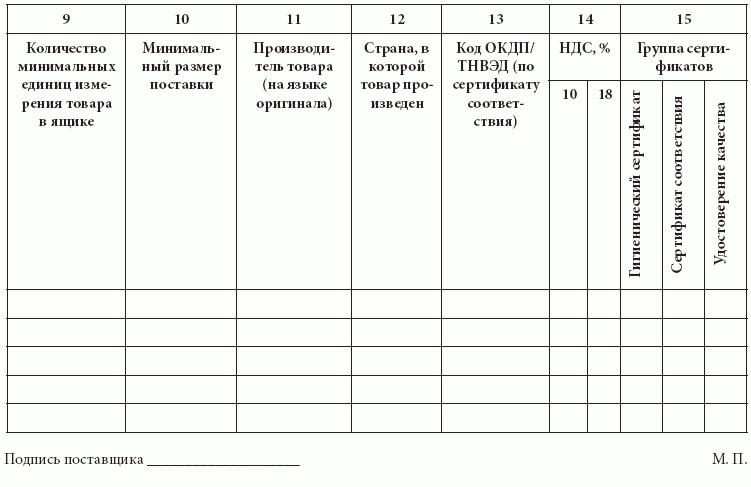 образец ежемесячный отчет о проделанной работе образец - фото 9