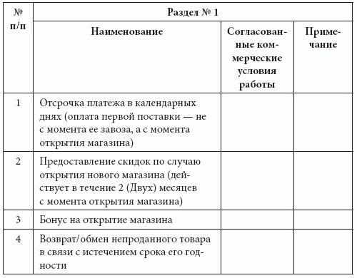 образец протокола разногласий к доп соглашению - фото 10