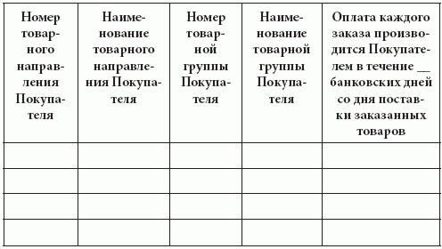 При отгрузке Товара передать Покупателю подлинники следующих документов 8.2.
