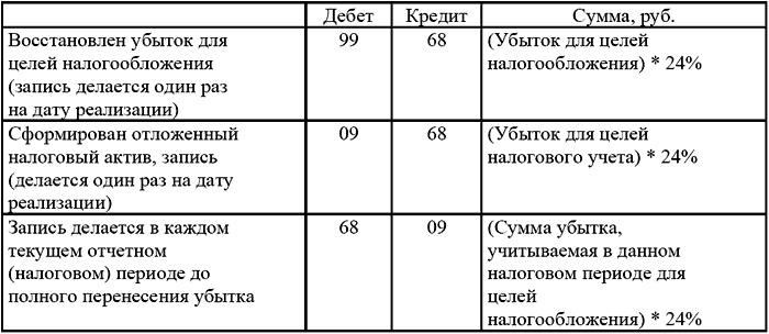 Бланк Форма С-1 Статистика - фото 5