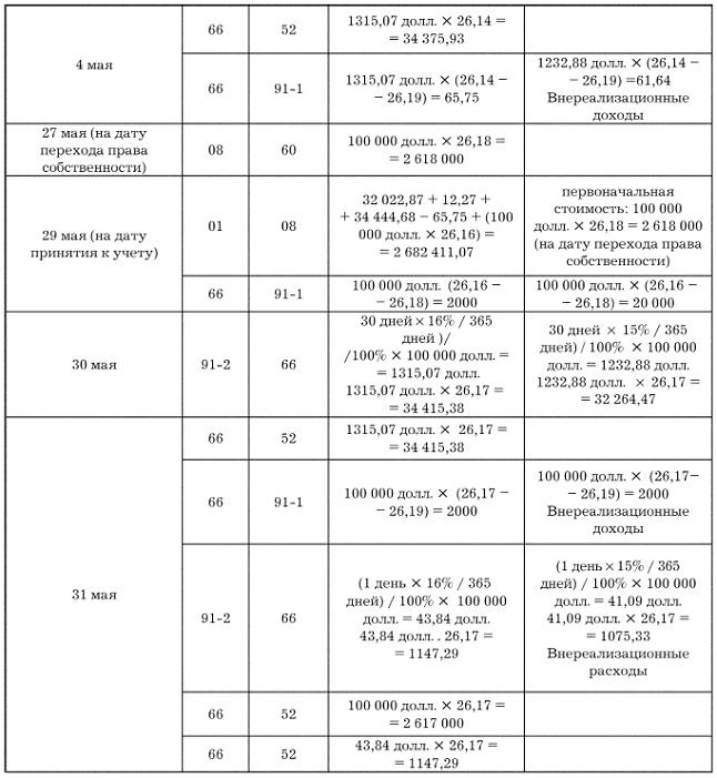 Образец Счет На Ремонт Автомобиля img-1