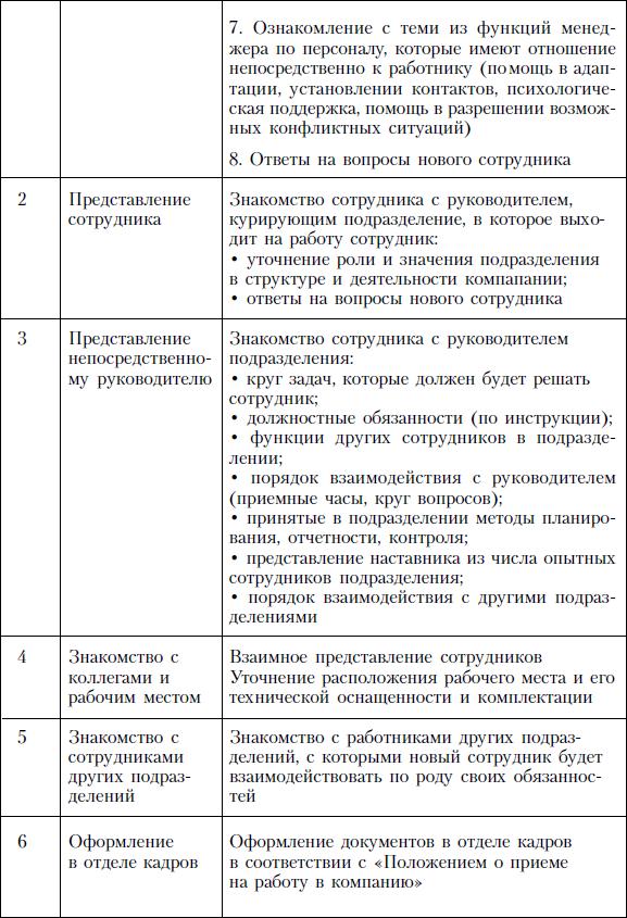 ходатайство о включении кандидата в список соискателей премии образец - фото 7