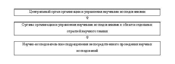 Схема 4.3.1.