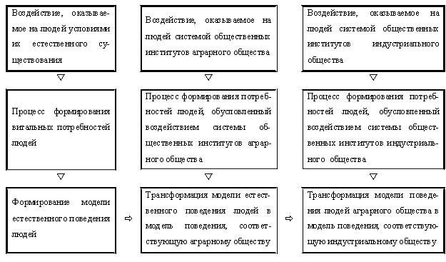 Схема 2.1.1.