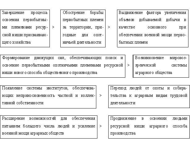 Схема 2.4.1.