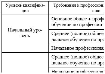 должностные инструкции пекарь кондитер - фото 10
