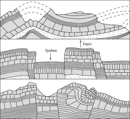 Склоны этих гор часто отвесные