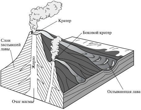 Кратер этого вулкана