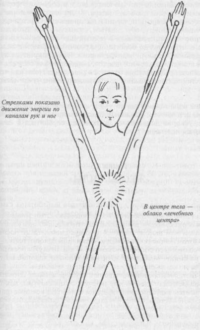 vitamin-s-ot-tsistita