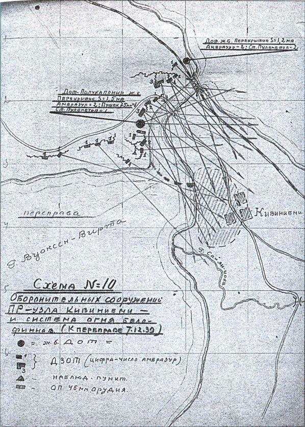 Схема финских укреплений в
