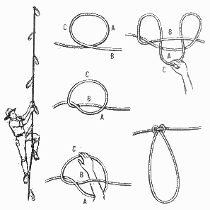 подвижный рыболовный узел