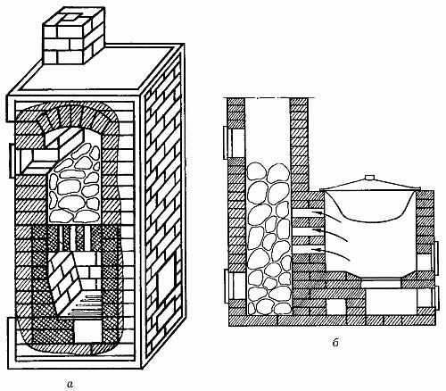 Печь из кирпича в баню своими руками чертежи и фото пошаговая инструкция
