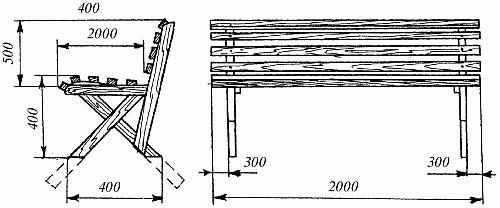 Садовая скамейка со спинкой своими руками чертежи