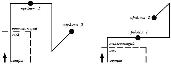 Стандартные схемы прокладки