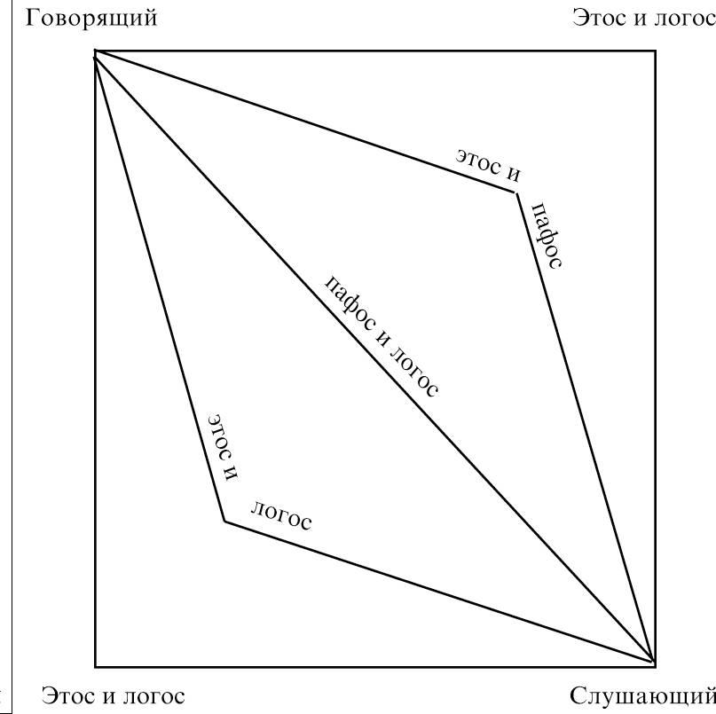 Схема 2.5
