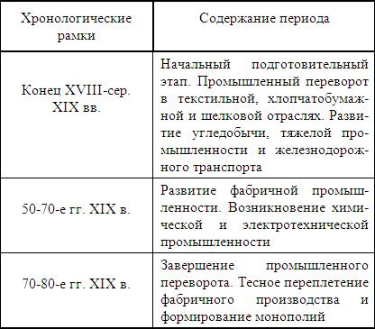Этапы развития денег на территории российского государства монета 1872 года 5 копеек цена