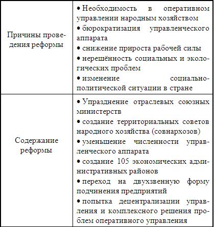 История методические разработки учительский портал страница 4.