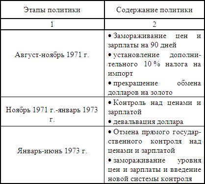 экономики: учебное пособие