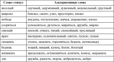 речи / Логопатопсихология: