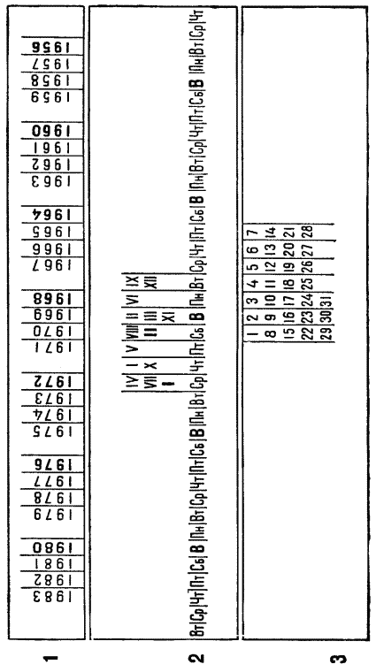 Лунный календарь благоприятные дни для пересадки растений