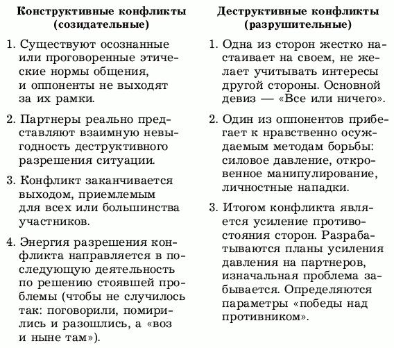 Схема 1.1.3