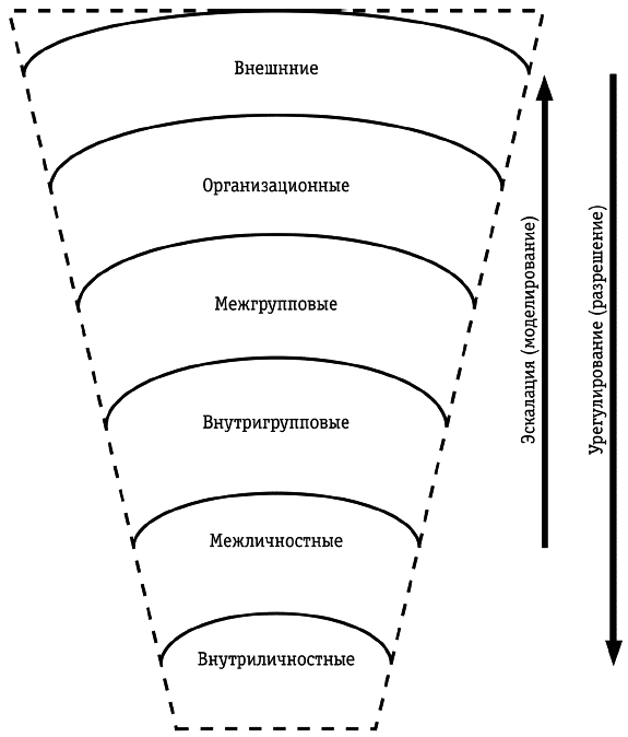 Схема 1.1.6