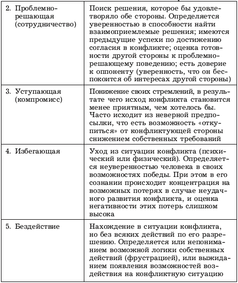 Схема 3.1.2