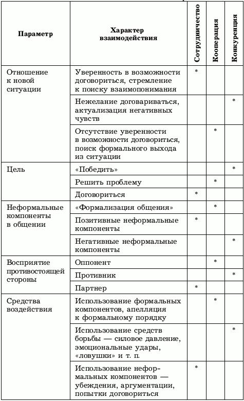 Схема 3.1.4