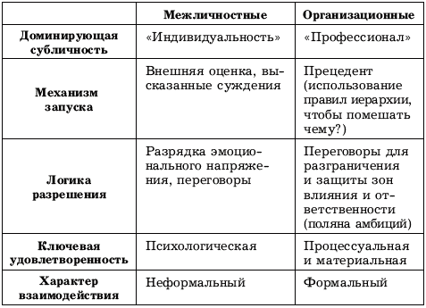 Схема 5.1.6