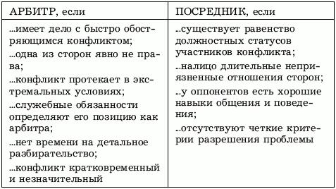 Схема 5.1.9