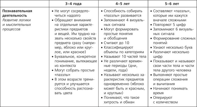 Таблица методики диагностики адаптации