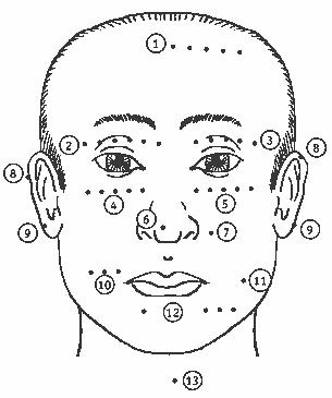 Вирус папилломы человека 59 тип лечение