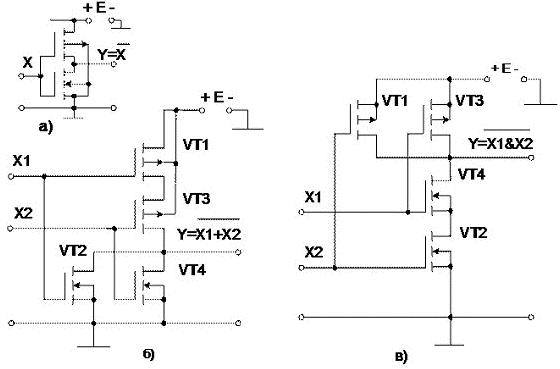 Рисунок 19 Схемы логических