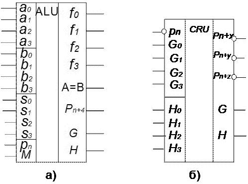 Рисунок 26 Схема 4-разрядного