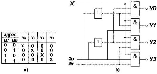 Рисунок 35 Обобщённая схема