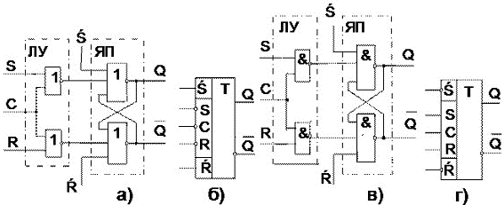 в) на элементах И-НЕ и их