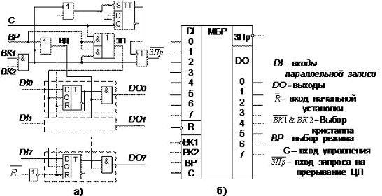 Функциональная схема МБР и его