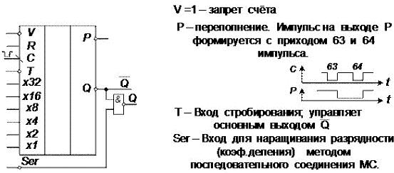 Микросхема содержит